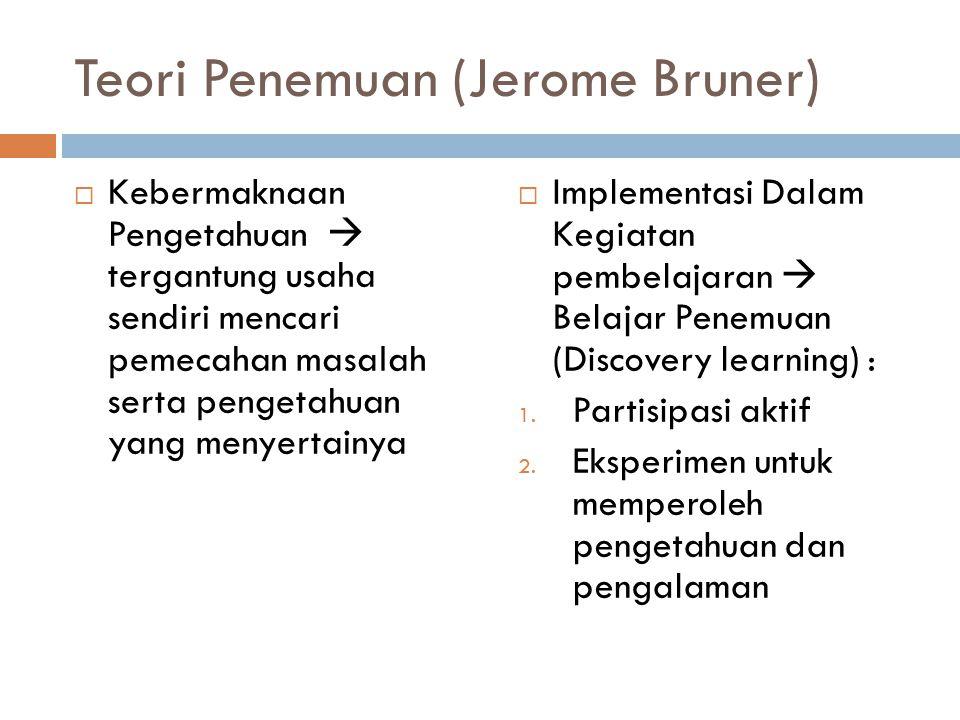 Teori Penemuan (Jerome Bruner)
