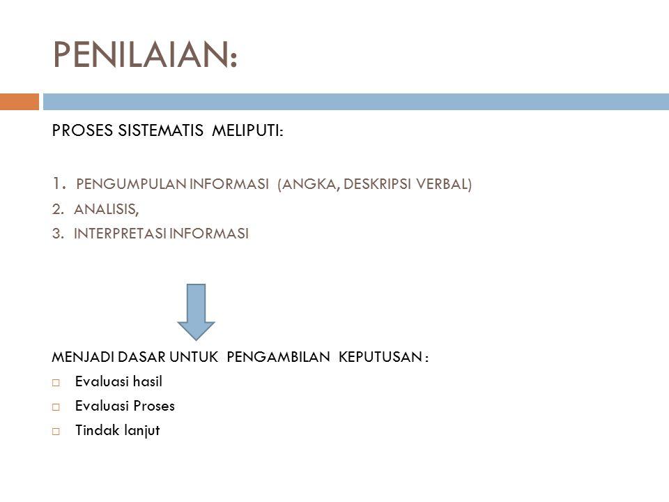 PENILAIAN: PROSES SISTEMATIS MELIPUTI: