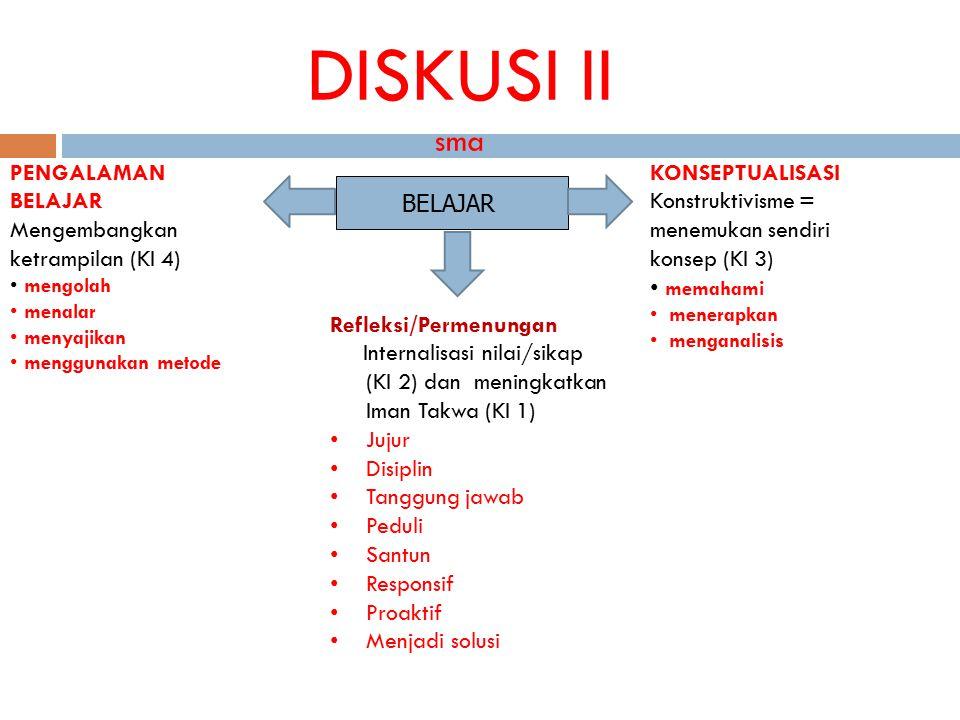 DISKUSI II sma PENGALAMAN BELAJAR Mengembangkan ketrampilan (KI 4)