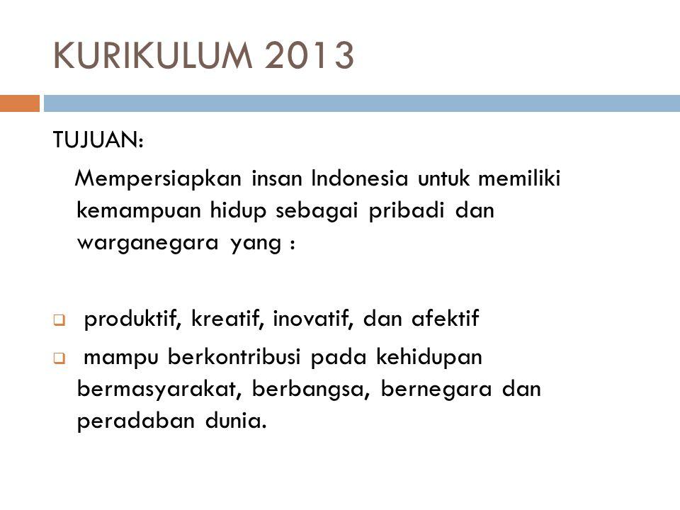 KURIKULUM 2013 TUJUAN: Mempersiapkan insan Indonesia untuk memiliki kemampuan hidup sebagai pribadi dan warganegara yang :