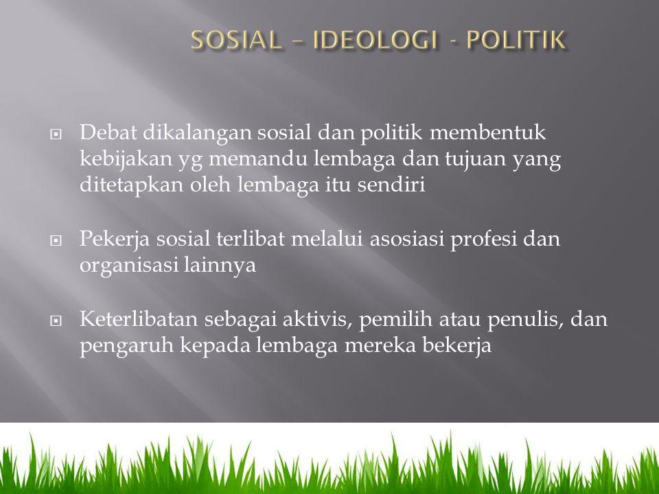 SOSIAL – IDEOLOGI - POLITIK