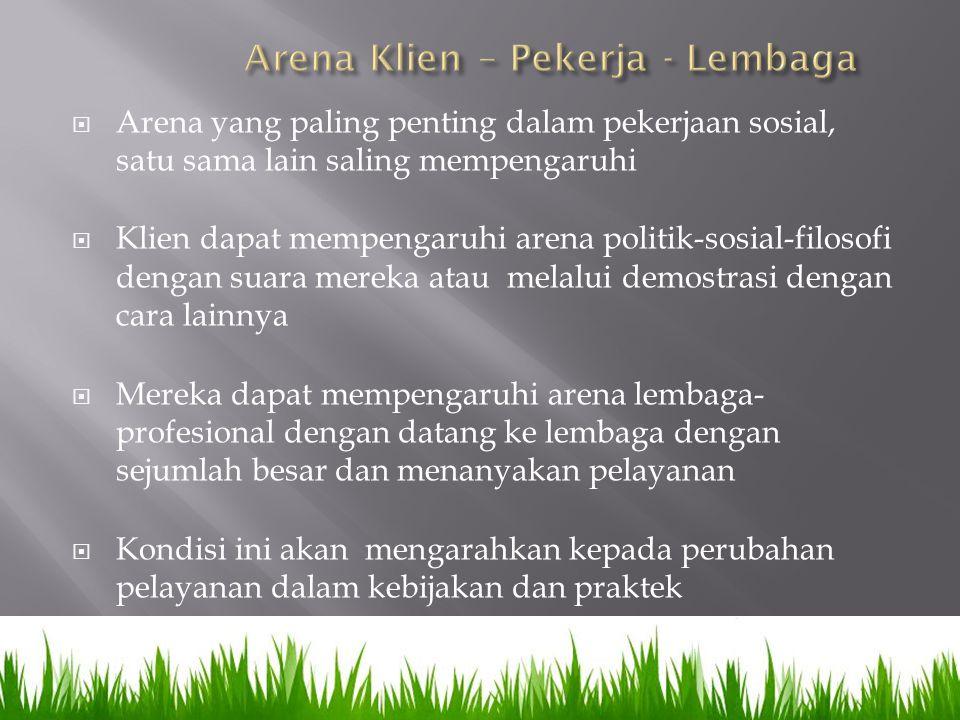 Arena Klien – Pekerja - Lembaga