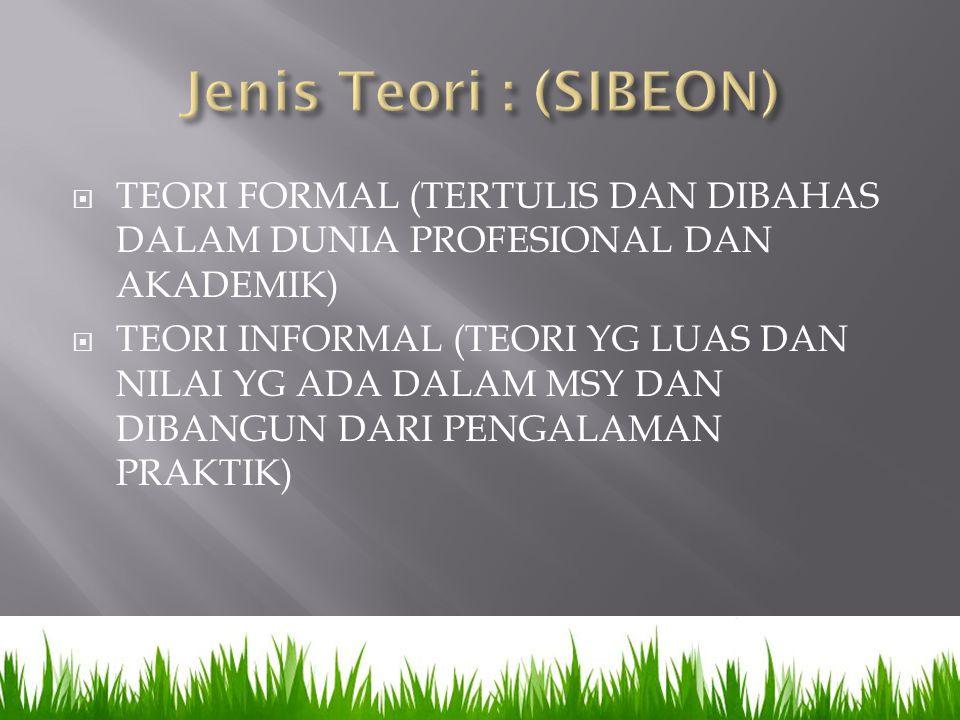 Jenis Teori : (SIBEON) TEORI FORMAL (TERTULIS DAN DIBAHAS DALAM DUNIA PROFESIONAL DAN AKADEMIK)