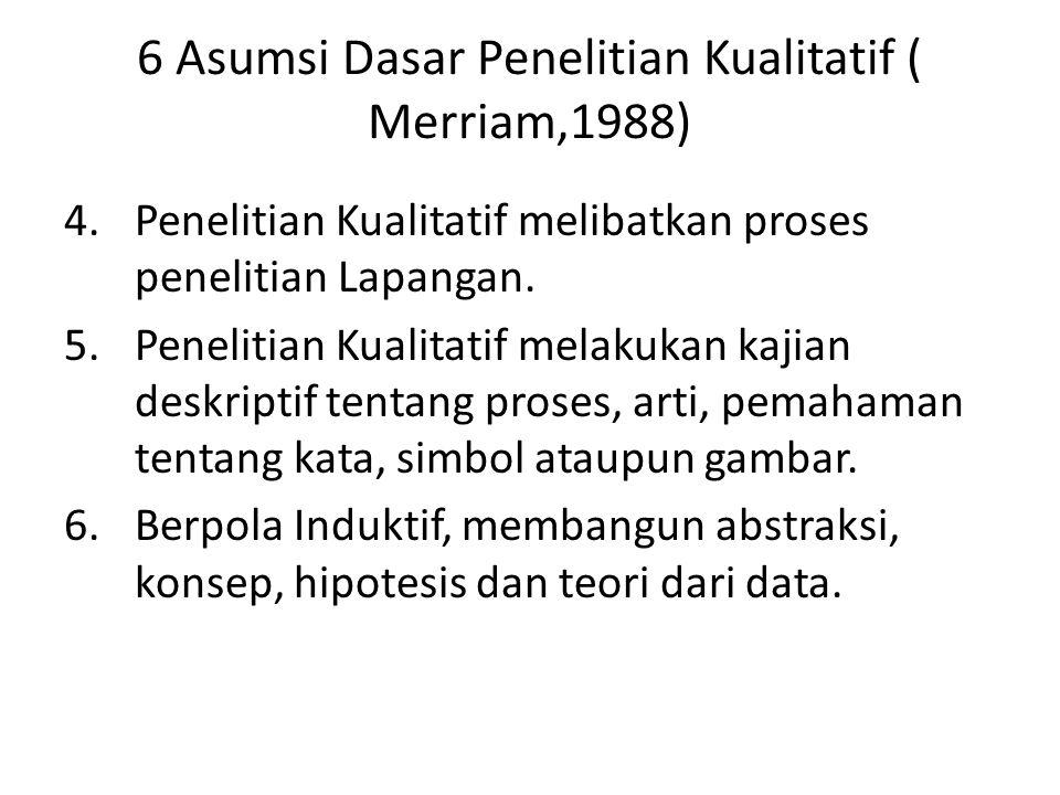 6 Asumsi Dasar Penelitian Kualitatif ( Merriam,1988)