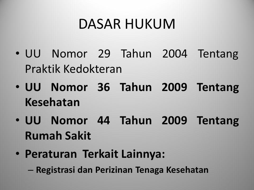 DASAR HUKUM UU Nomor 29 Tahun 2004 Tentang Praktik Kedokteran