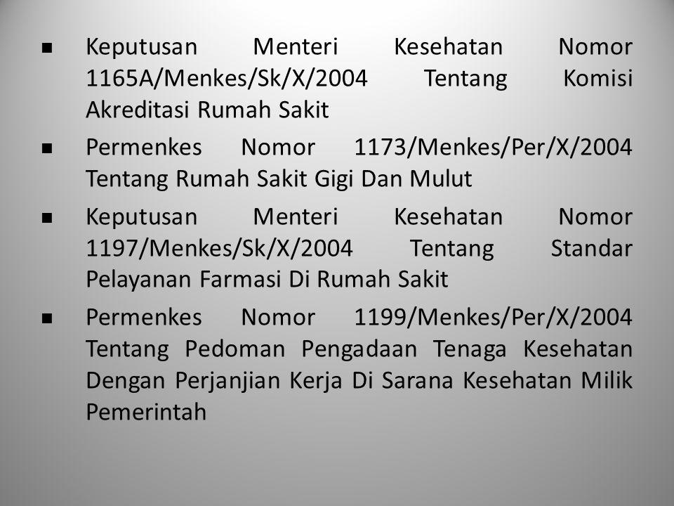 Keputusan Menteri Kesehatan Nomor 1165A/Menkes/Sk/X/2004 Tentang Komisi Akreditasi Rumah Sakit