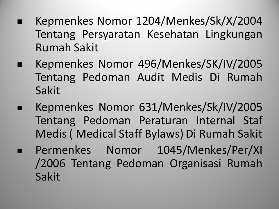 Kepmenkes Nomor 1204/Menkes/Sk/X/2004 Tentang Persyaratan Kesehatan Lingkungan Rumah Sakit