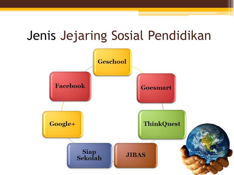 Jenis Jejaring Sosial Pendidikan