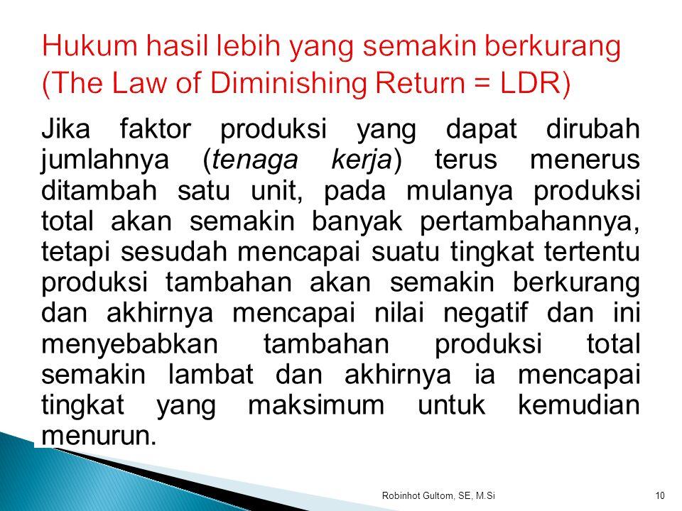 Hukum hasil lebih yang semakin berkurang (The Law of Diminishing Return = LDR)