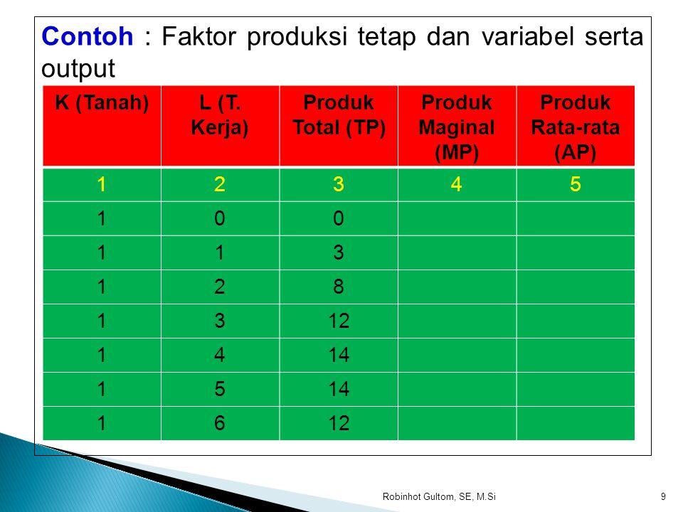 Contoh : Faktor produksi tetap dan variabel serta output