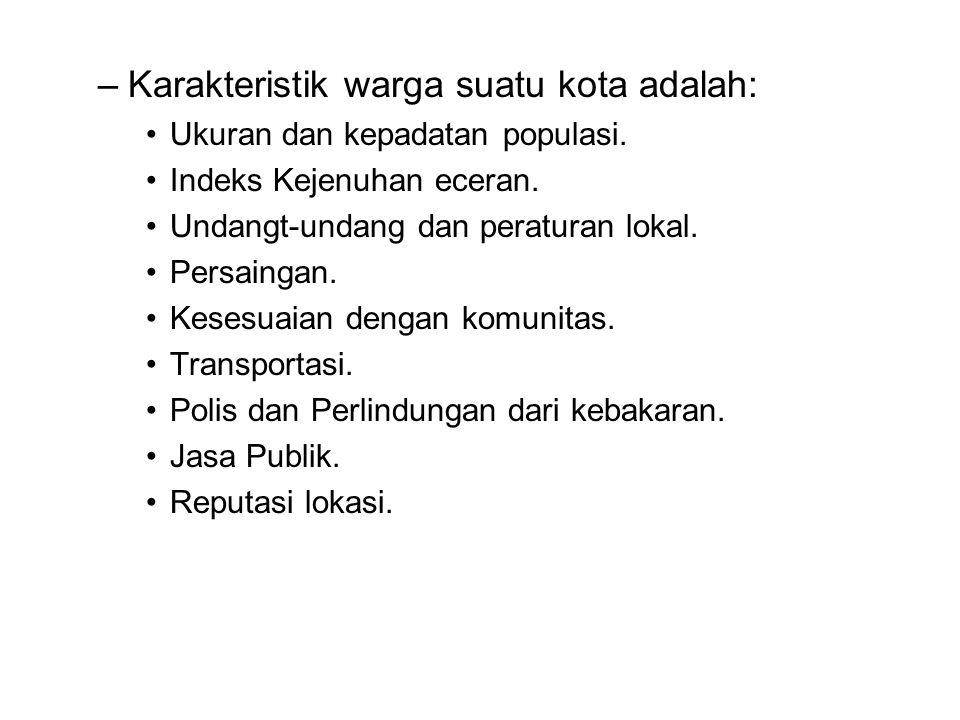 Karakteristik warga suatu kota adalah: