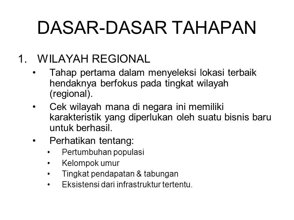 DASAR-DASAR TAHAPAN WILAYAH REGIONAL