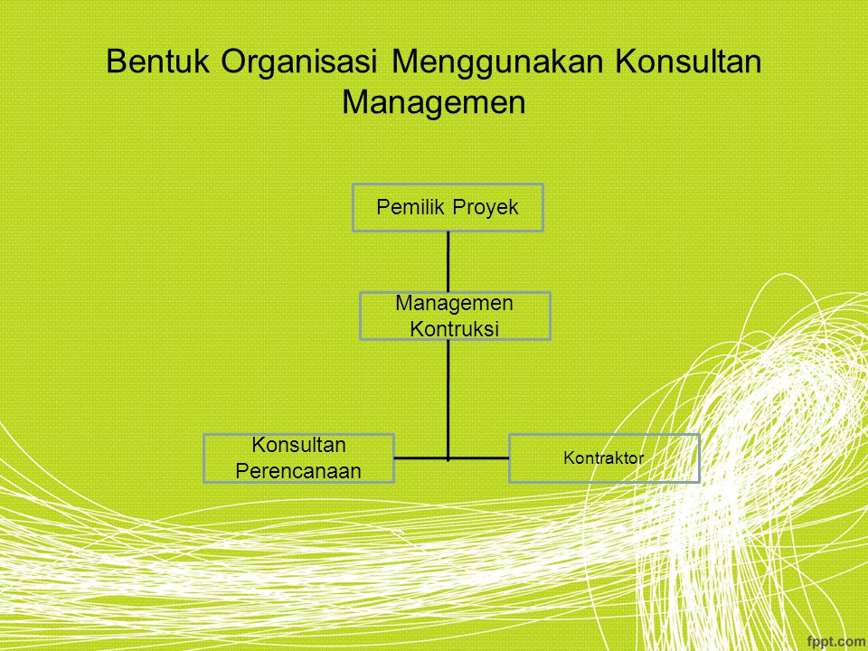 Bentuk Organisasi Menggunakan Konsultan Managemen