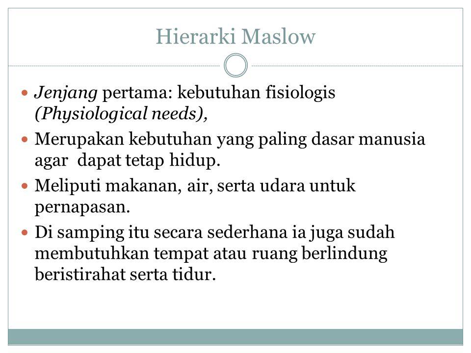 Hierarki Maslow Jenjang pertama: kebutuhan fisiologis (Physiological needs), Merupakan kebutuhan yang paling dasar manusia agar dapat tetap hidup.