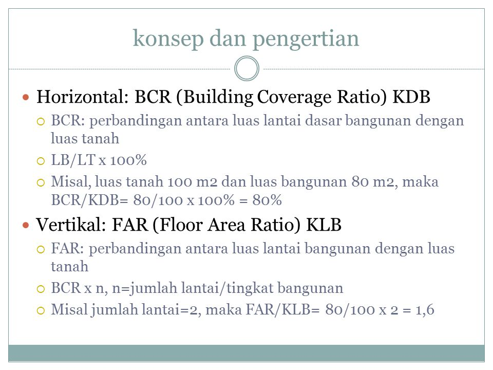 konsep dan pengertian Horizontal: BCR (Building Coverage Ratio) KDB