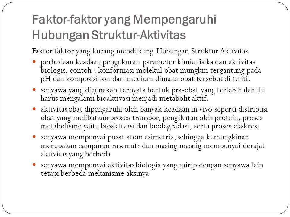 Faktor-faktor yang Mempengaruhi Hubungan Struktur-Aktivitas