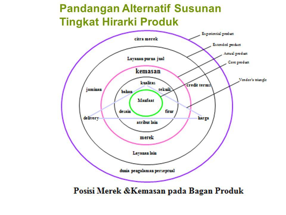 Pandangan Alternatif Susunan Tingkat Hirarki Produk
