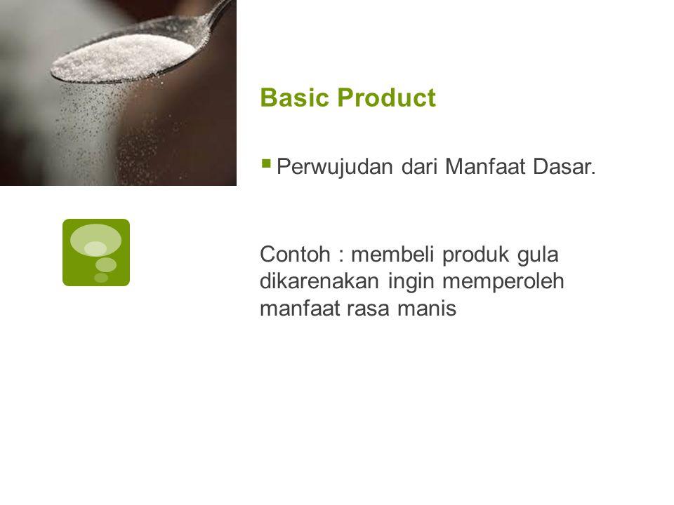 Basic Product Perwujudan dari Manfaat Dasar.