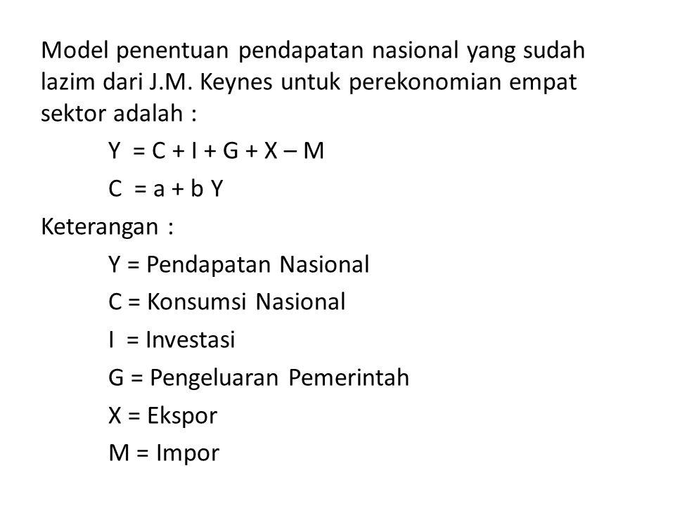 Model penentuan pendapatan nasional yang sudah lazim dari J. M