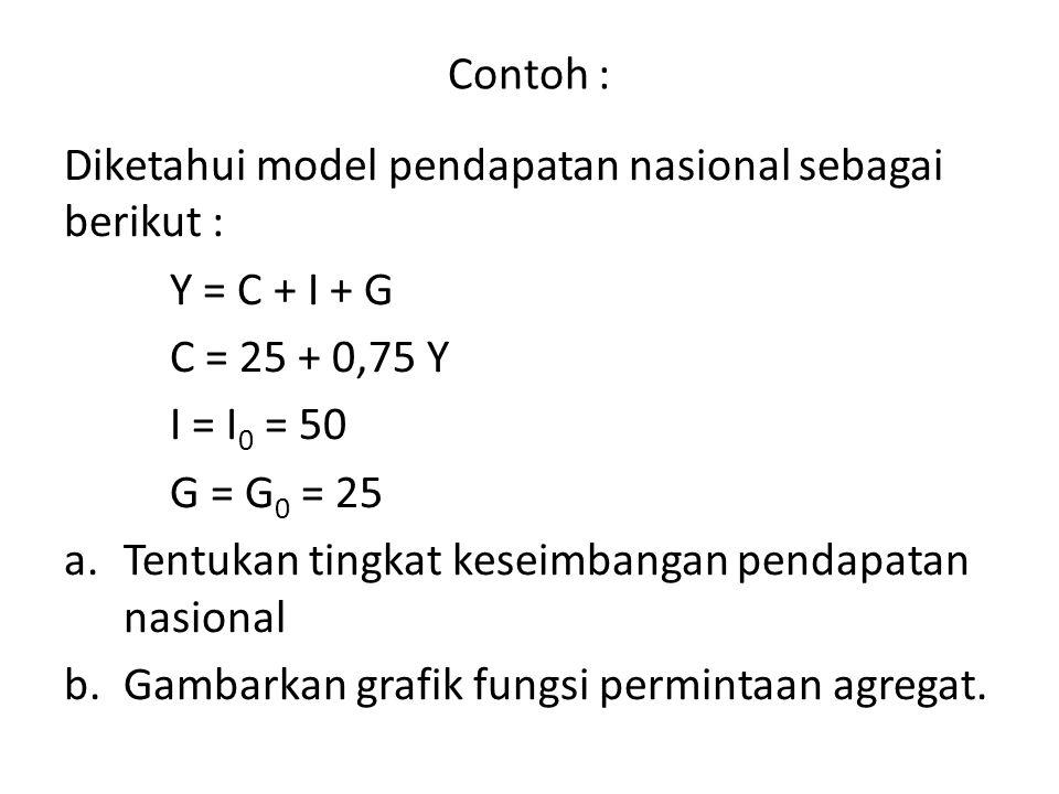 Contoh : Diketahui model pendapatan nasional sebagai berikut : Y = C + I + G. C = 25 + 0,75 Y. I = I0 = 50.