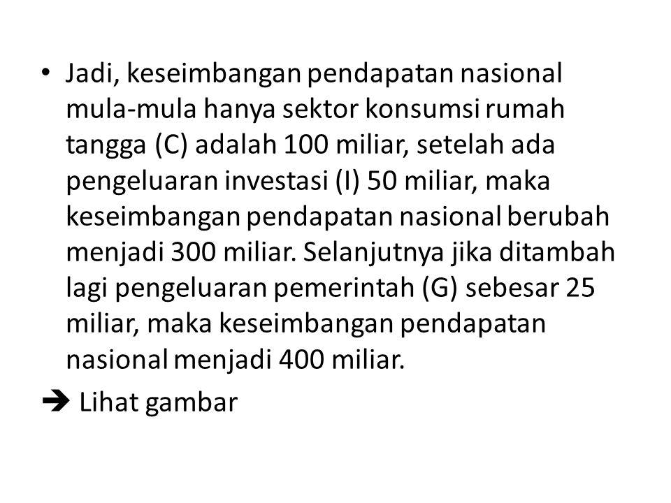 Jadi, keseimbangan pendapatan nasional mula-mula hanya sektor konsumsi rumah tangga (C) adalah 100 miliar, setelah ada pengeluaran investasi (I) 50 miliar, maka keseimbangan pendapatan nasional berubah menjadi 300 miliar. Selanjutnya jika ditambah lagi pengeluaran pemerintah (G) sebesar 25 miliar, maka keseimbangan pendapatan nasional menjadi 400 miliar.
