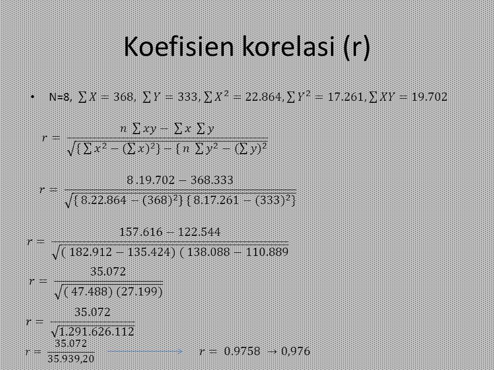 Koefisien korelasi (r)