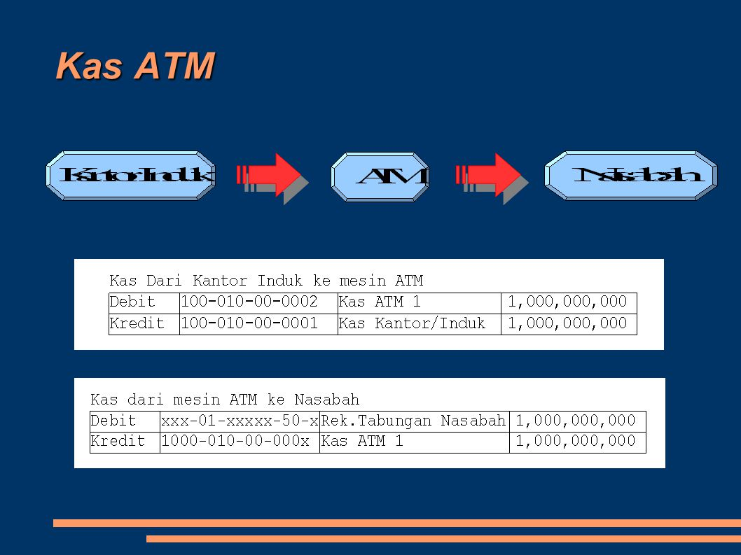 Kas ATM