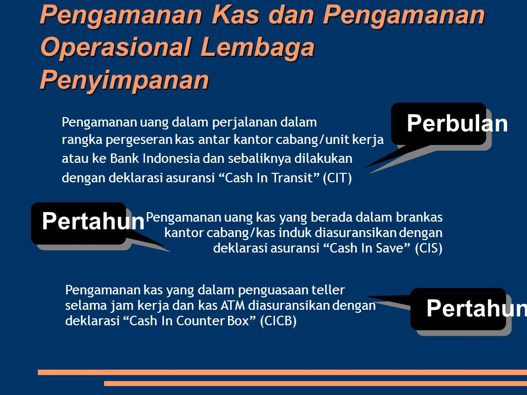 Pengamanan Kas dan Pengamanan Operasional Lembaga Penyimpanan