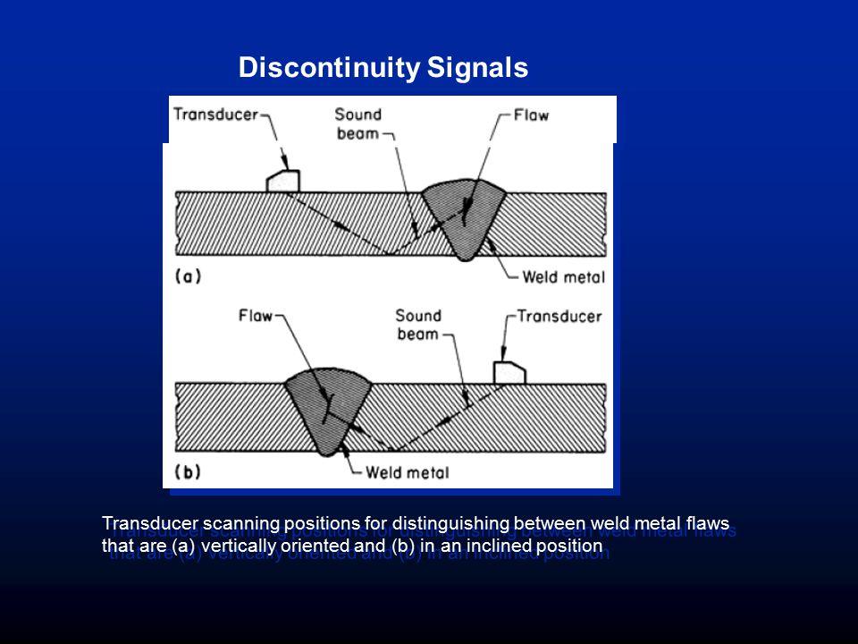 Discontinuity Signals