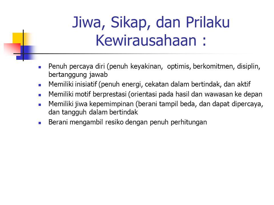 Jiwa, Sikap, dan Prilaku Kewirausahaan :