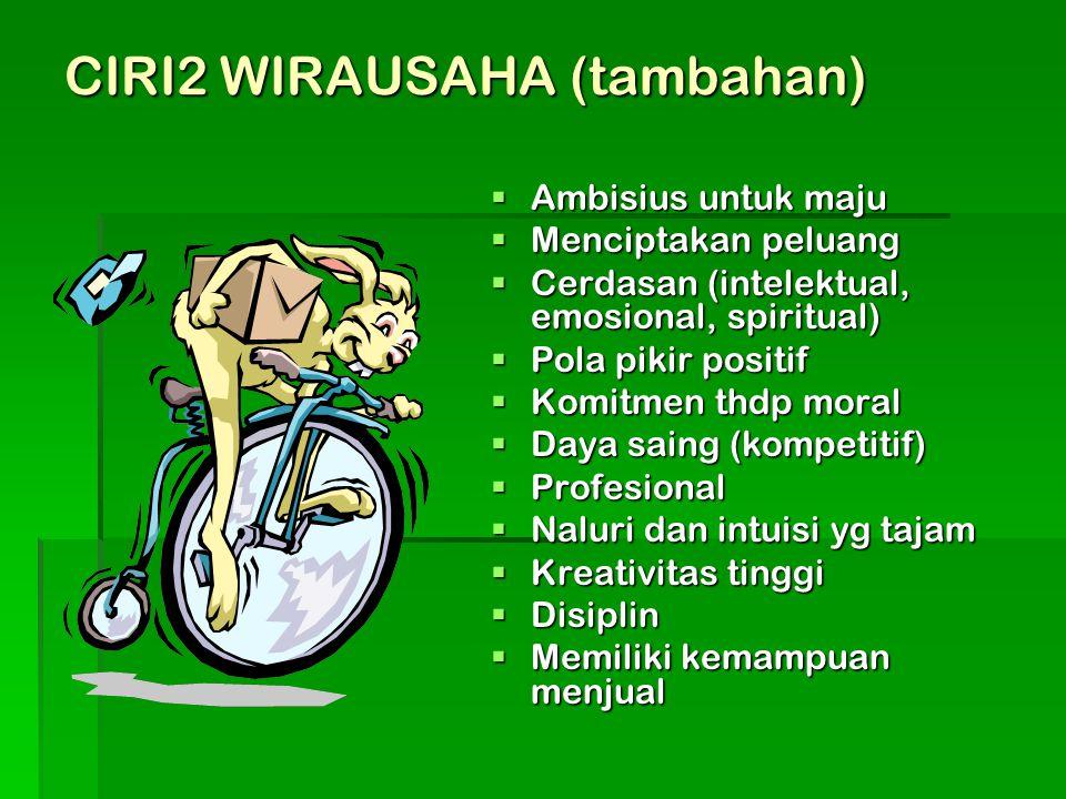 CIRI2 WIRAUSAHA (tambahan)