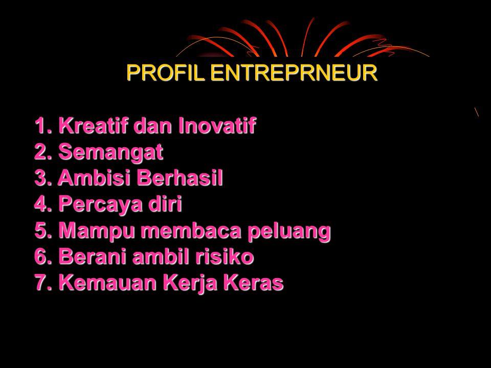 PROFIL ENTREPRNEUR 1. Kreatif dan Inovatif. 2. Semangat. 3. Ambisi Berhasil. 4. Percaya diri. 5. Mampu membaca peluang.