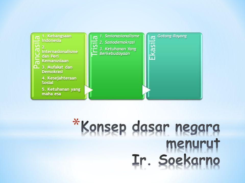 Konsep dasar negara menurut Ir. Soekarno