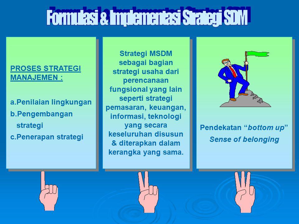 Formulasi & Implementasi Strategi SDM Pendekatan bottom up