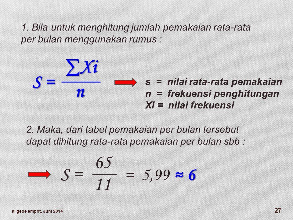 1. Bila untuk menghitung jumlah pemakaian rata-rata