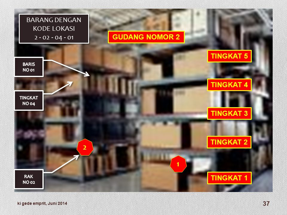 2 1 BARANG DENGAN KODE LOKASI 2 - 02 - 04 - 01 GUDANG NOMOR 2