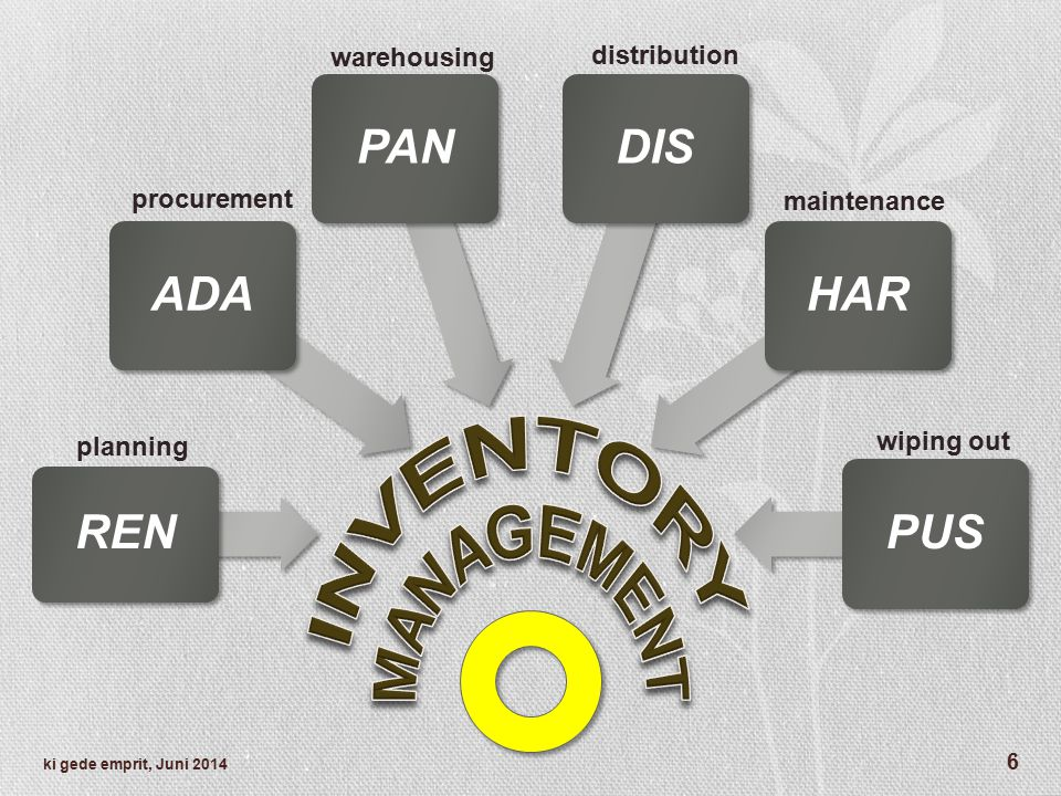 INVENTORY MANAGEMENT REN ADA PAN DIS HAR PUS warehousing distribution