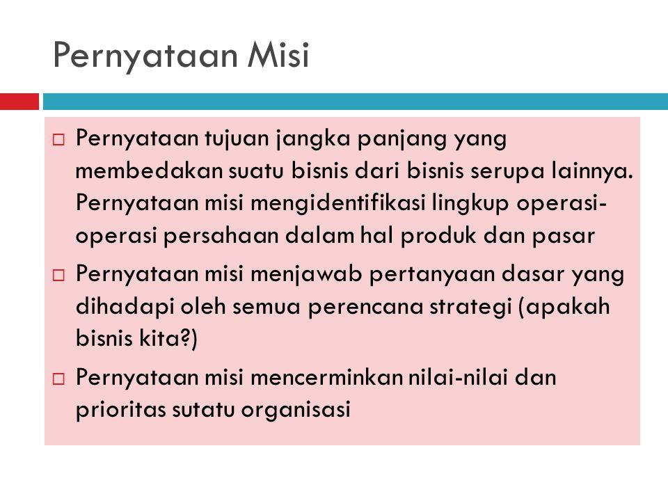 Pernyataan Misi