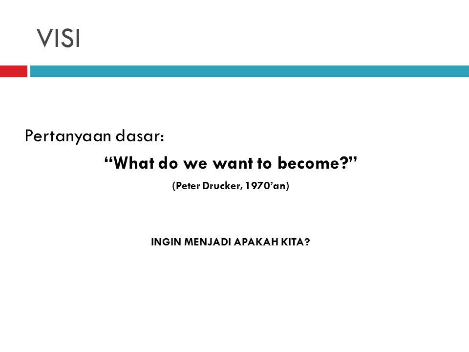 What do we want to become INGIN MENJADI APAKAH KITA