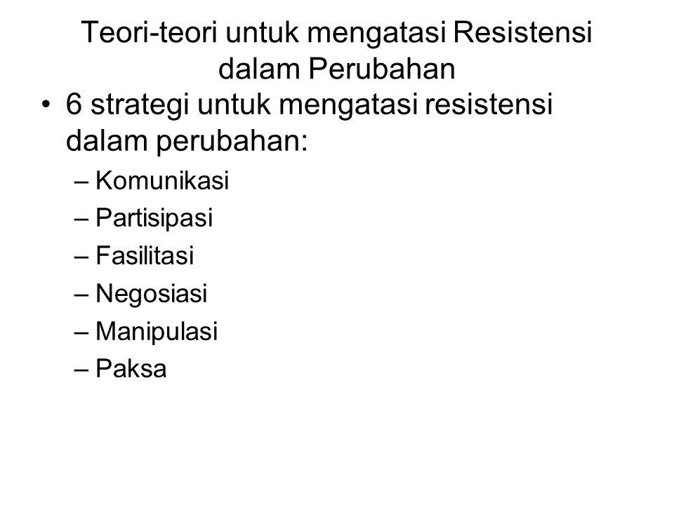 Teori-teori untuk mengatasi Resistensi dalam Perubahan