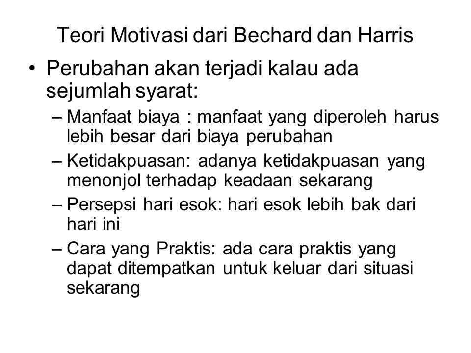 Teori Motivasi dari Bechard dan Harris