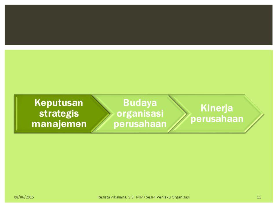 Keputusan strategis manajemen Budaya organisasi perusahaan