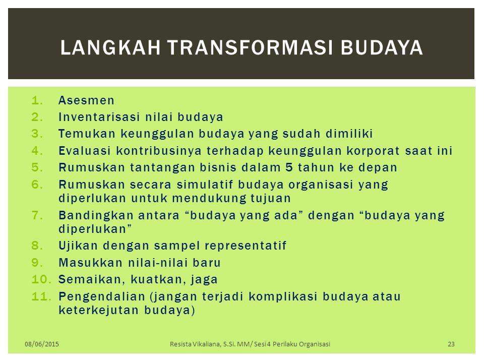 Langkah Transformasi Budaya