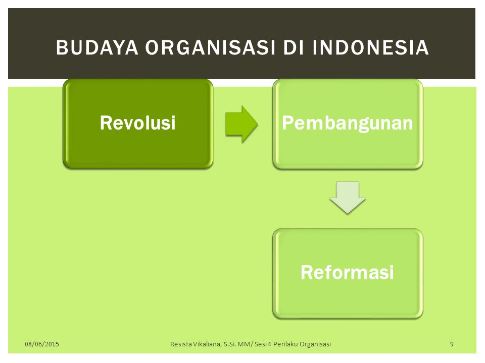 Budaya Organisasi di Indonesia