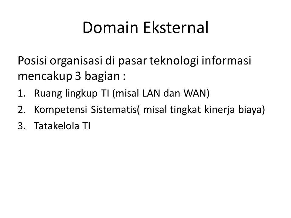 Domain Eksternal Posisi organisasi di pasar teknologi informasi mencakup 3 bagian : Ruang lingkup TI (misal LAN dan WAN)