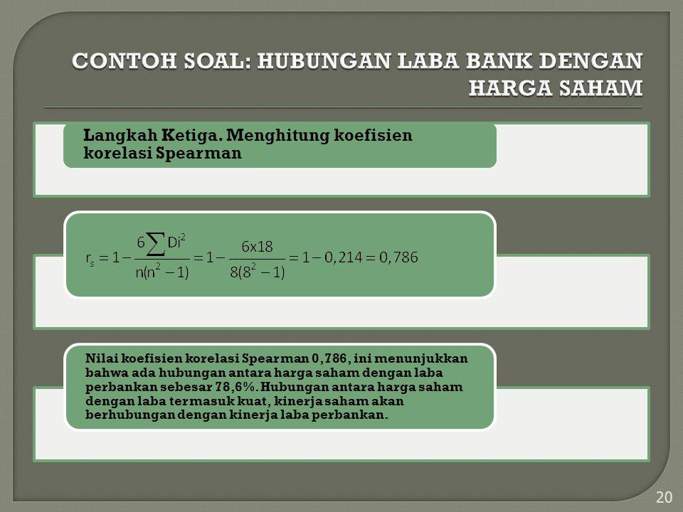 CONTOH SOAL: HUBUNGAN LABA BANK DENGAN HARGA SAHAM