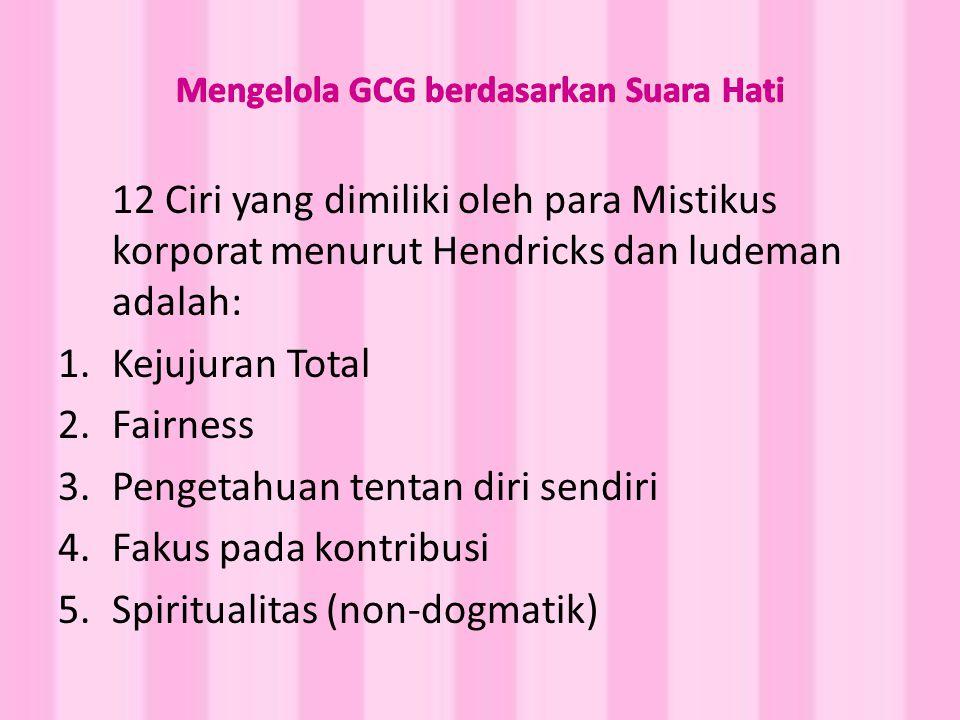 Mengelola GCG berdasarkan Suara Hati