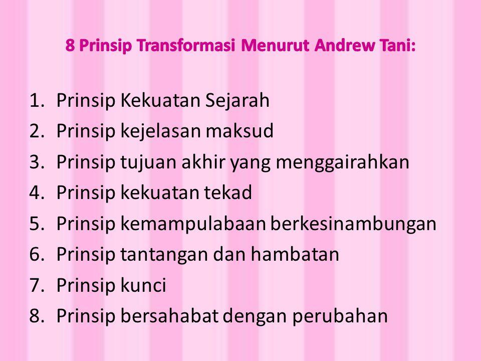 8 Prinsip Transformasi Menurut Andrew Tani: