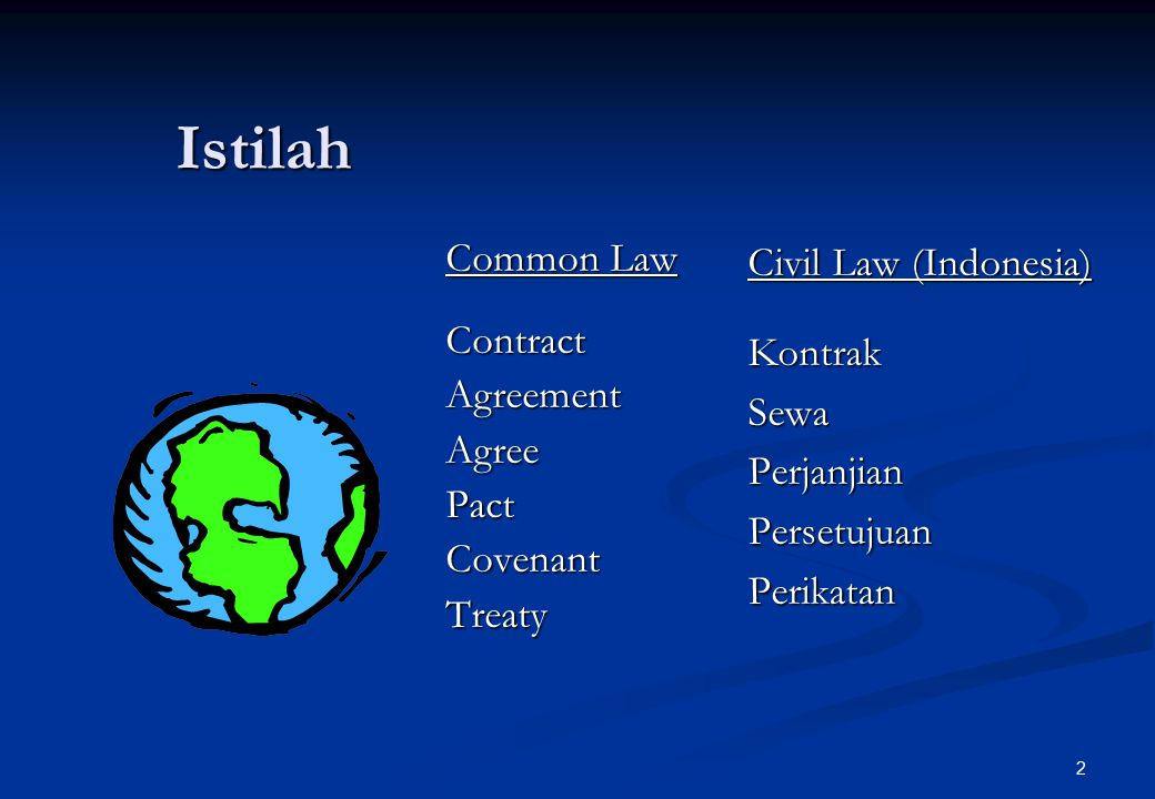 Istilah Common Law Contract Agreement Agree Pact Covenant Treaty