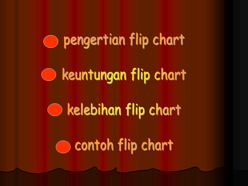 pengertian flip chart keuntungan flip chart kelebihan flip chart contoh flip chart